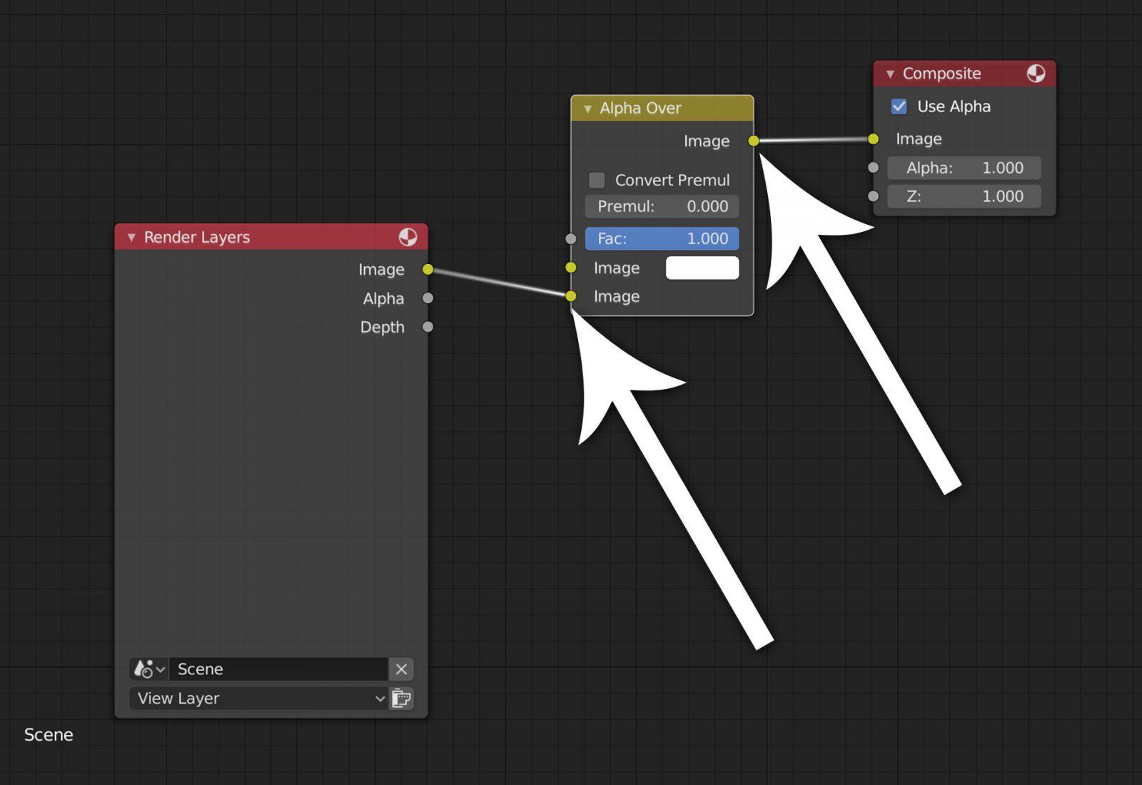 Render a Background Image Using Blender 2.8 - step 12 adjust connections to Alpha Over node