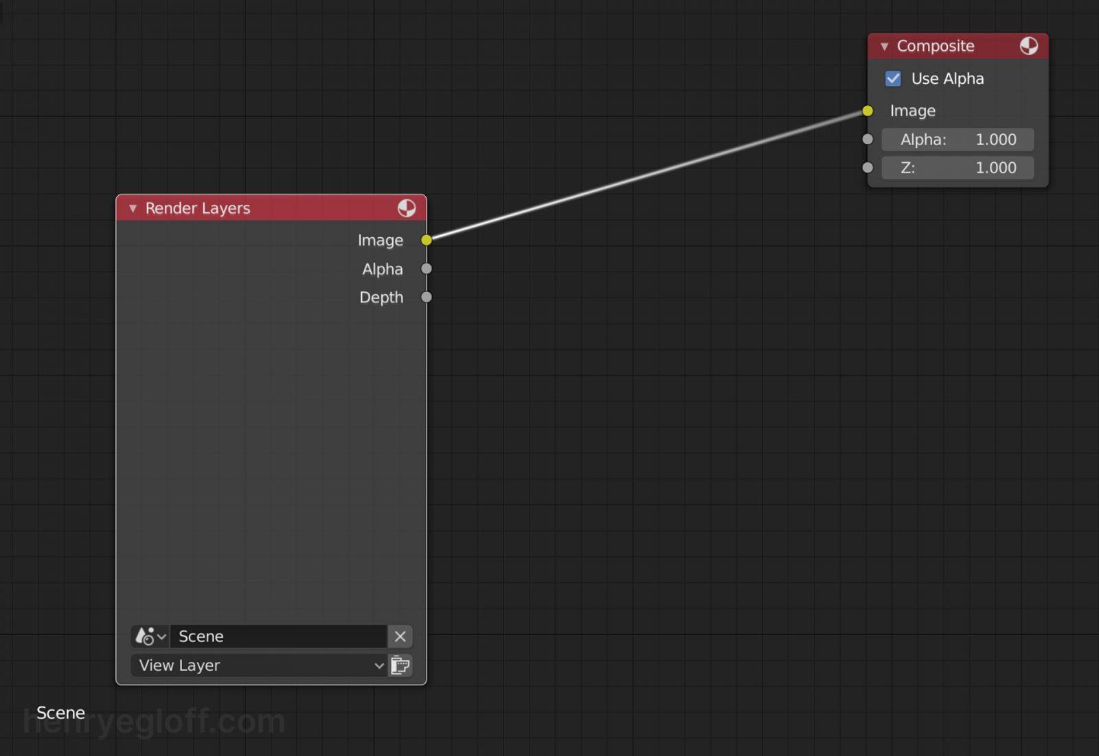 Render a Background Image Using Blender 2.8 - step 10 adjust position of nodes